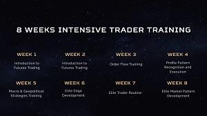 8 Week Intensive Trader Training Schedule
